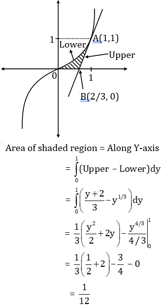 WBJEE Solutions for Maths paper 2015 Question 34