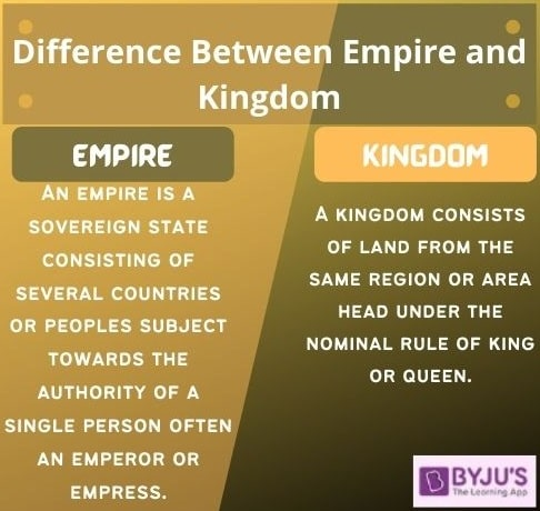 Difference Between Empire and Kingdom - UPSC Notes
