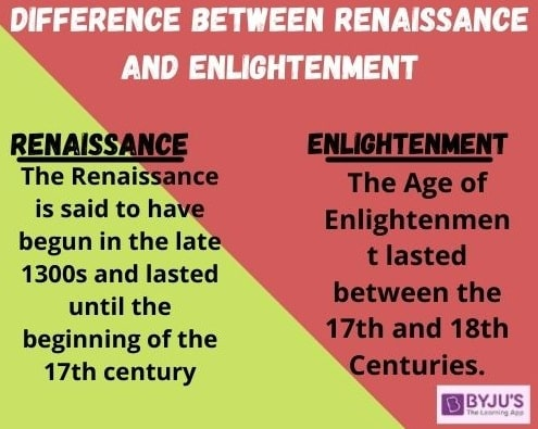 Difference Between Renaissance and Enlightenment