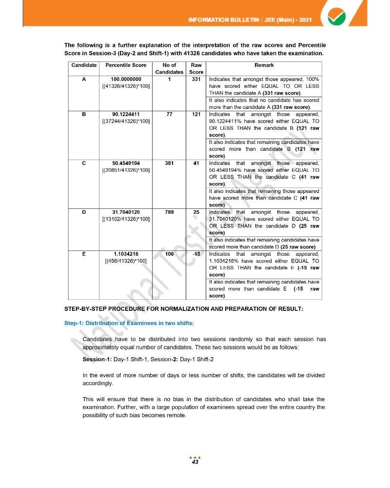 JEE Main 2021 Information Brochure 45