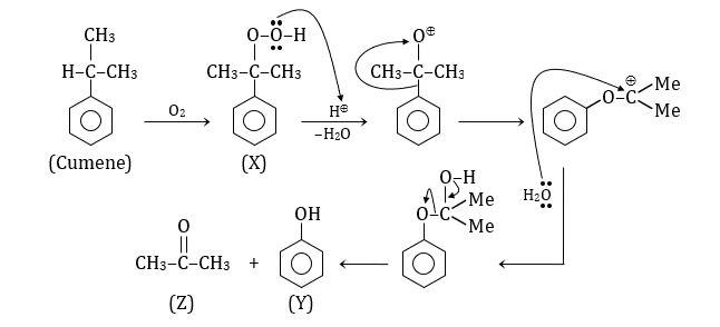 KVPY SX 2016 Chemistry Question 21 Solution