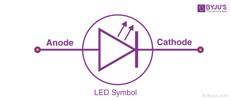 What Is LED? - Definition, Working Principle, Types, Uses