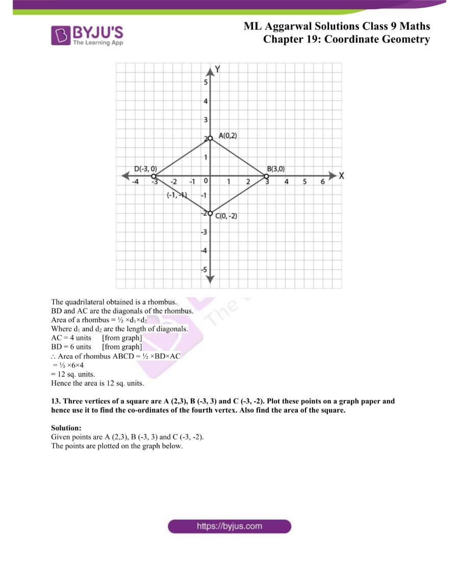 ML Aggarwal Solutions for Class 9 Maths Chapter 19 Coordinate Geometry 10