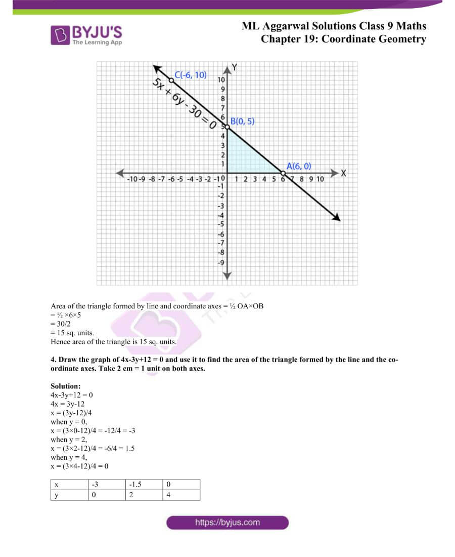 ML Aggarwal Solutions for Class 9 Maths Chapter 19 Coordinate Geometry 20
