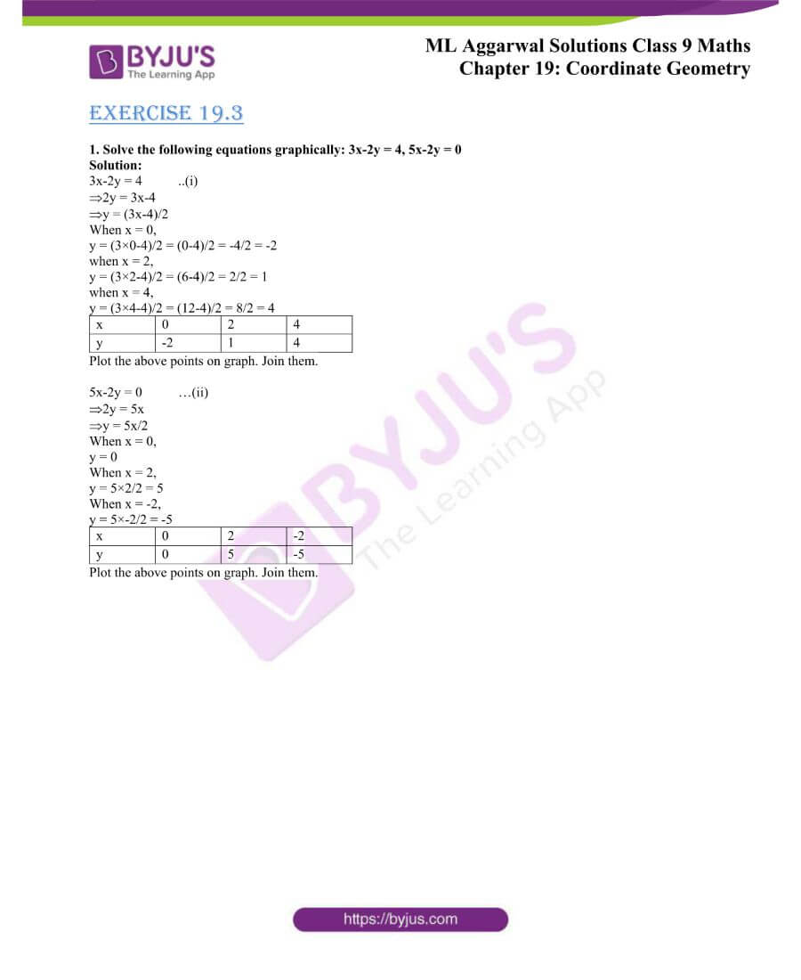 ML Aggarwal Solutions for Class 9 Maths Chapter 19 Coordinate Geometry 25