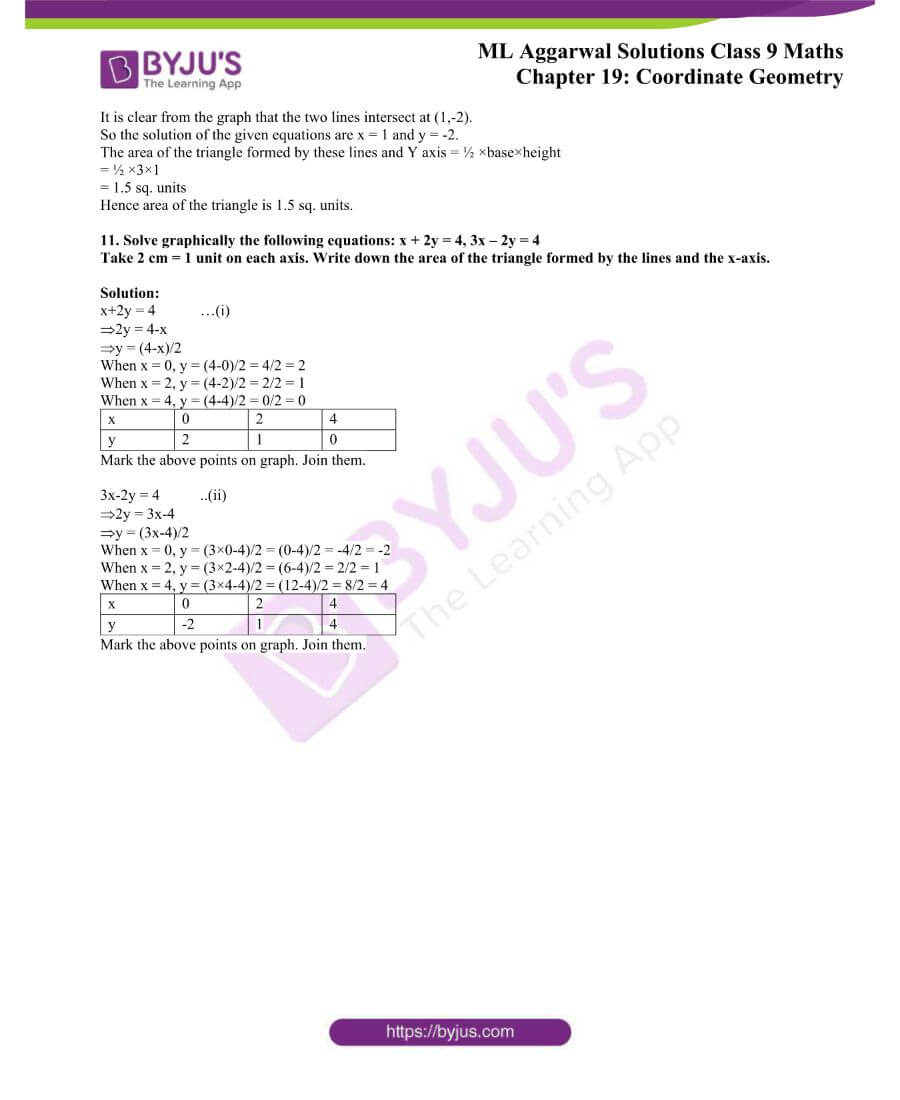 ML Aggarwal Solutions for Class 9 Maths Chapter 19 Coordinate Geometry 38