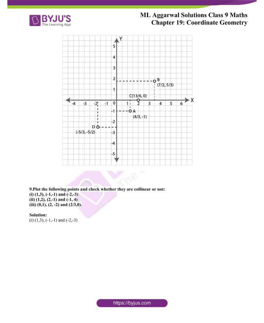 ML Aggarwal Solutions for Class 9 Maths Chapter 19 Coordinate Geometry 4
