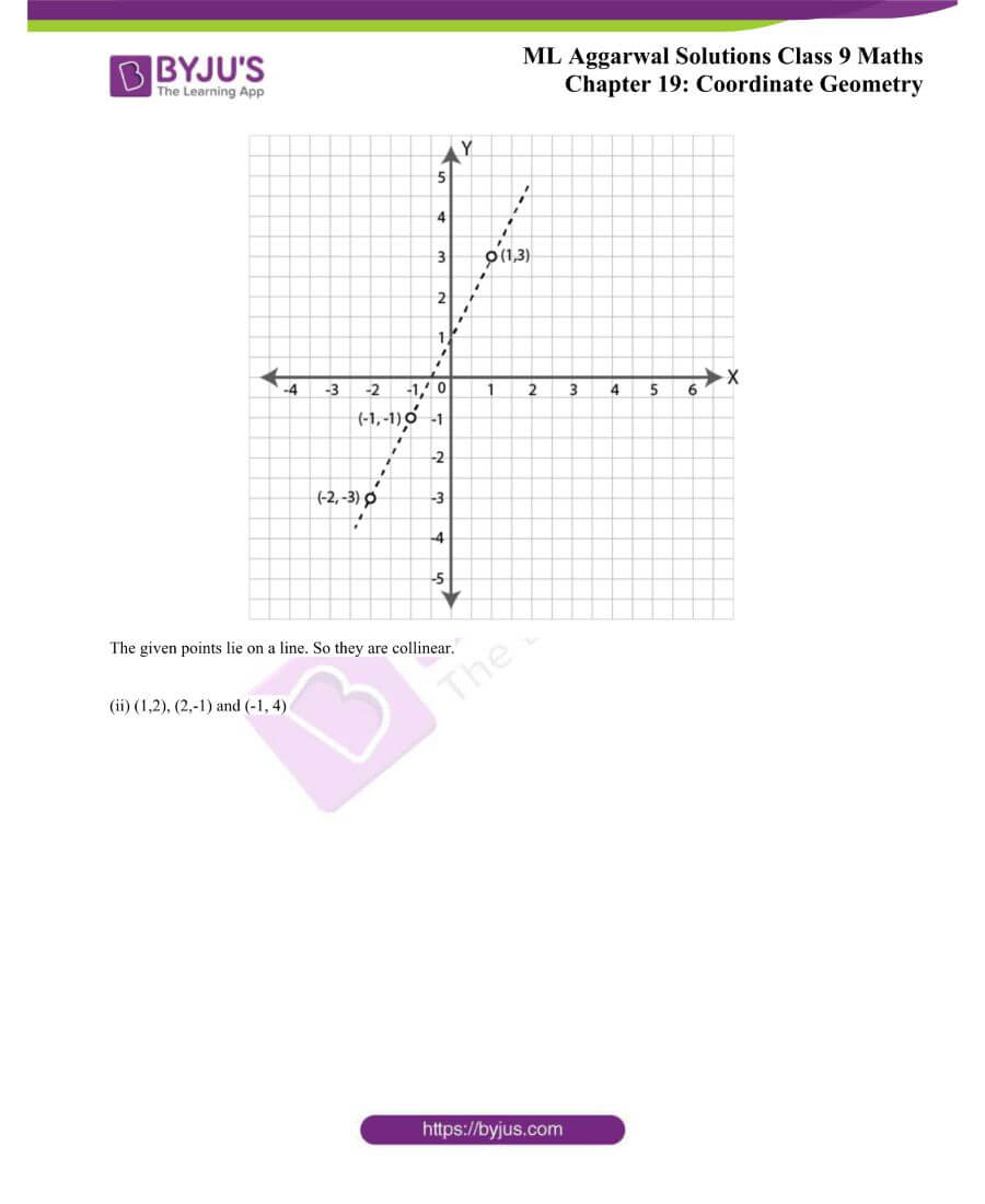 ML Aggarwal Solutions for Class 9 Maths Chapter 19 Coordinate Geometry 5