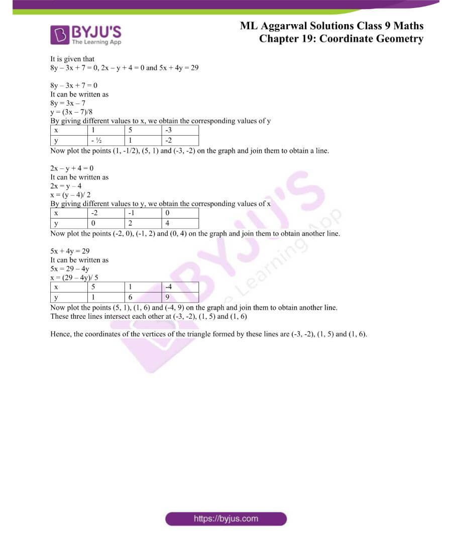 ML Aggarwal Solutions for Class 9 Maths Chapter 19 Coordinate Geometry 67