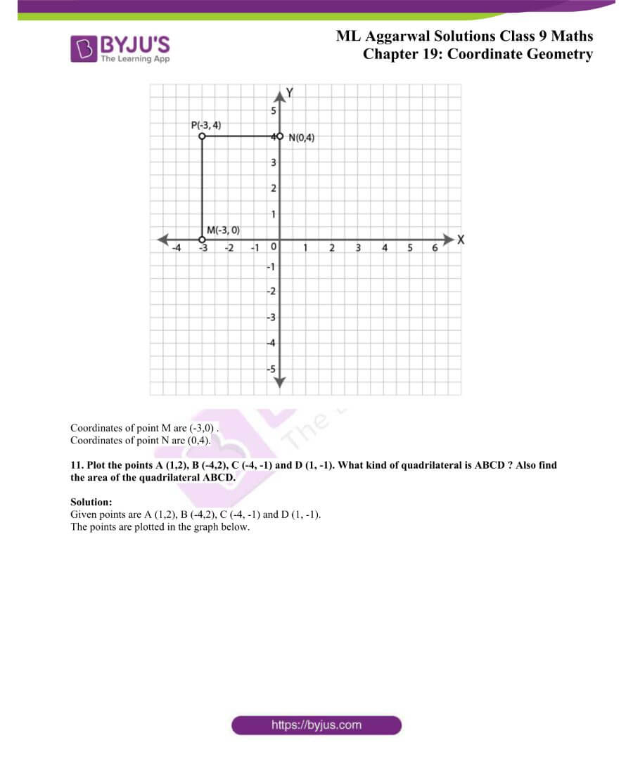 ML Aggarwal Solutions for Class 9 Maths Chapter 19 Coordinate Geometry 8