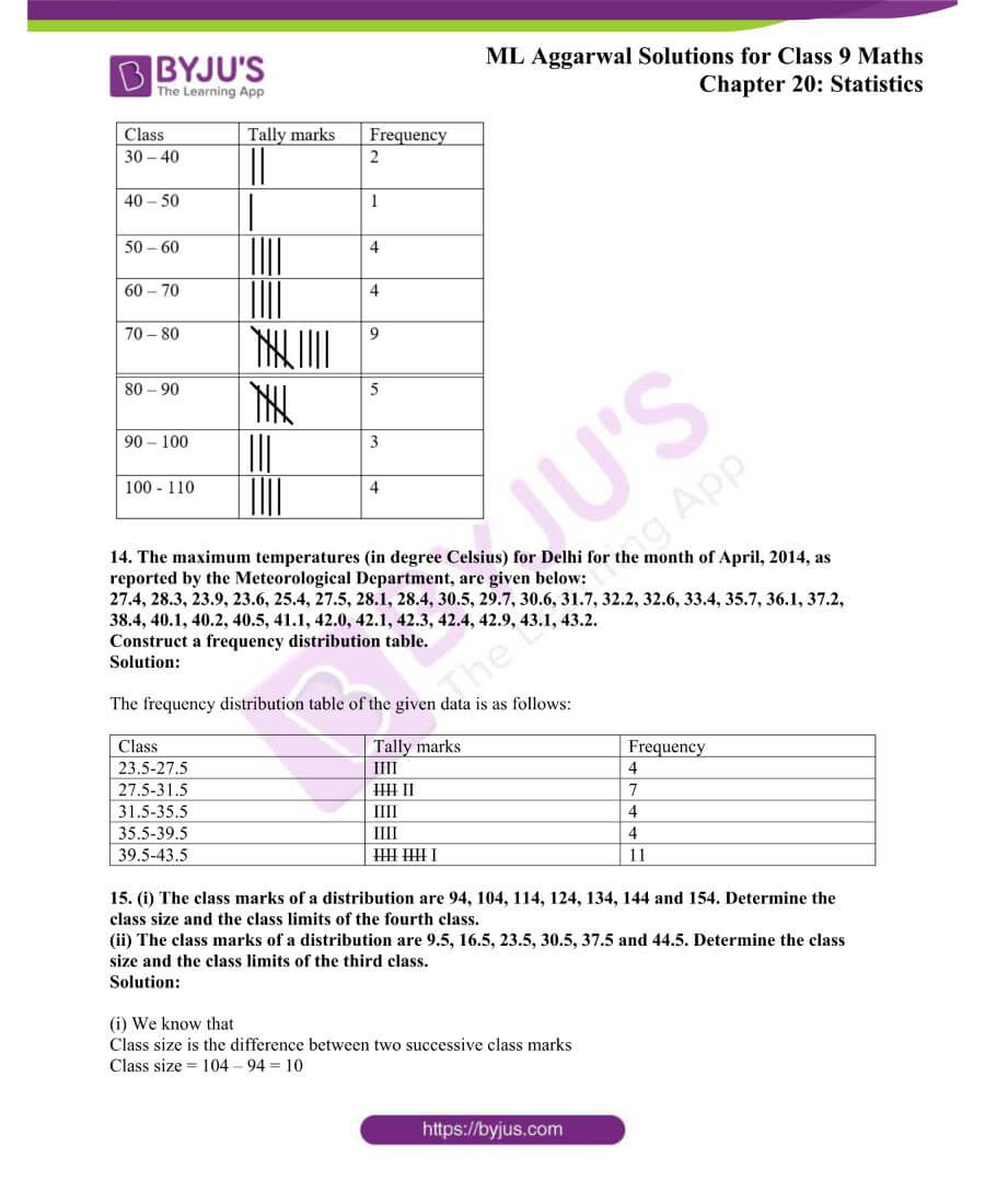 ML Aggarwal Solutions for Class 9 Maths Chapter 20 Statistics 13