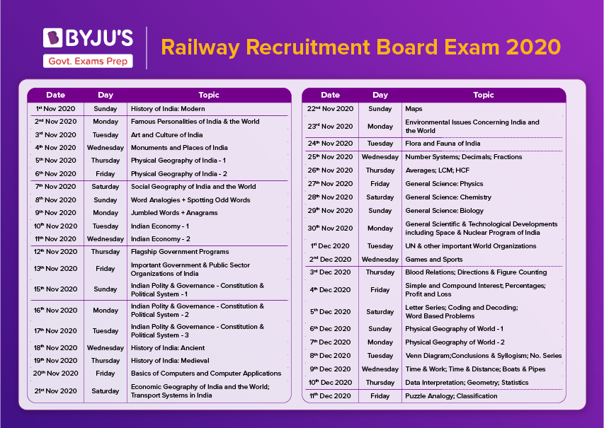 RRB NTPC Free Live Course Schedule 2020