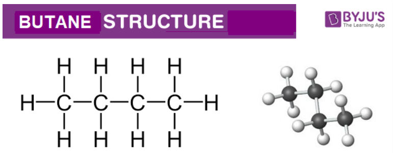 Butane Structure