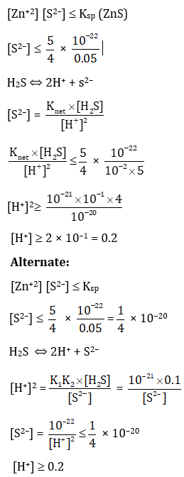 Chemistry 2020 JEE Advanced Paper 2 Solutions