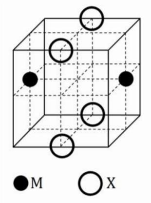 Cubic unit cell structure