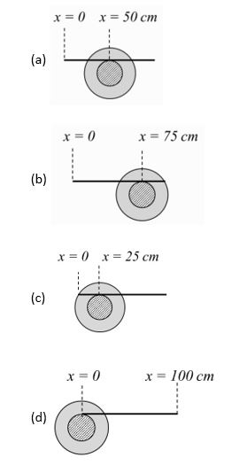 JEE Advanced 2020 Paper 1 Physics Question 3