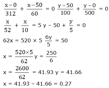 JEE Advanced 2020 Paper 2 Physics Solution 14