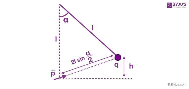 JEE Advanced 2020 Physics Paper 2 Question 5