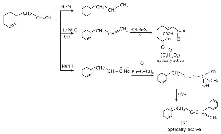 JEE Advanced Chemistry 2020 Paper 2