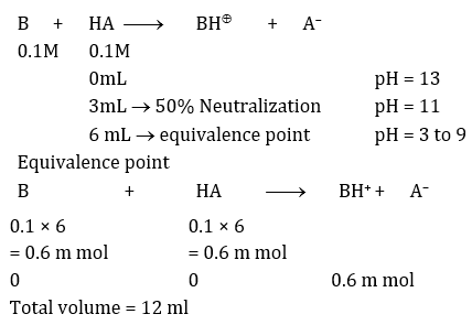 JEE Advanced Chemistry Paper 2 solution