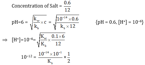 JEE Advanced Chemistry Paper 2 solutions