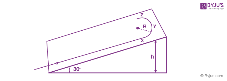 JEE Advanced Physics 2020 Paper 2 Solution 8