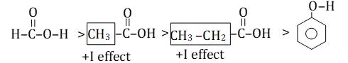 KVPY Chemistry 2016 Solution