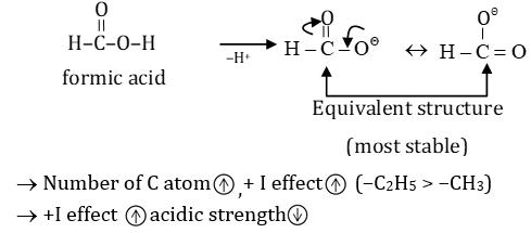 KVPY Chemistry 2016 Solutions