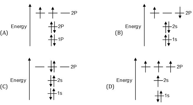 KVPY Chemistry Paper 2016 Solution 14