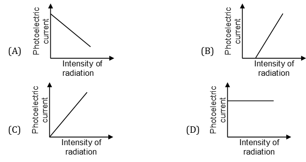 KVPY Chemistry Paper 2016 Solution 15
