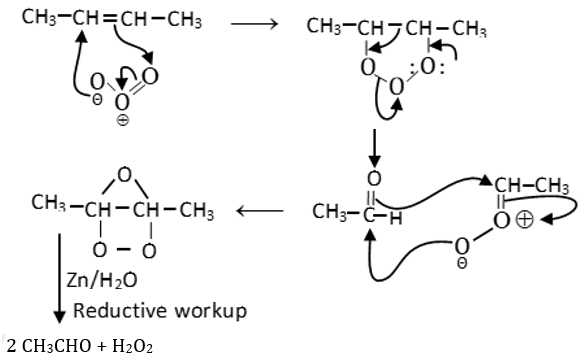 KVPY Chemistry Paper 2016 Solution