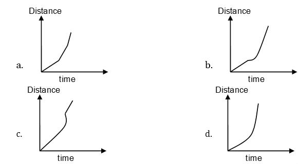 KVPY Physics 2016 SA Stream Papers Solution