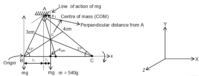 KVPY Physics Paper Solution 2016 Questions and Answers