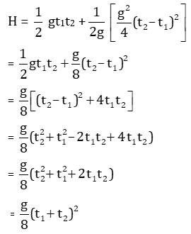 KVPY Physics Paper Solution 2016