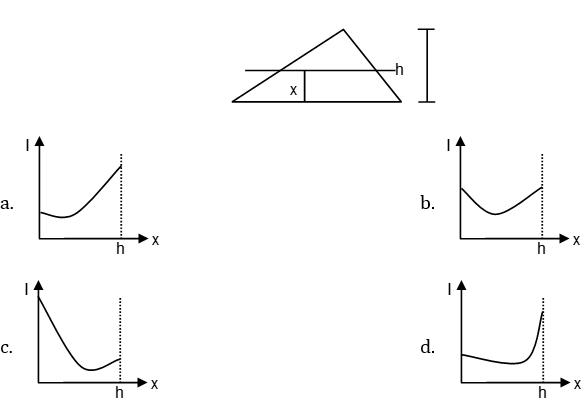 KVPY Physics Paper Solution SA 2016