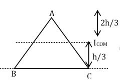 KVPY Physics Paper Solutions 2016