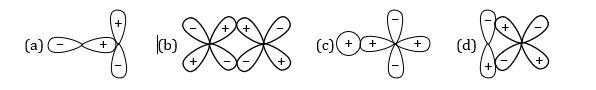 KVPY SX 2016 Chemistry Question 2