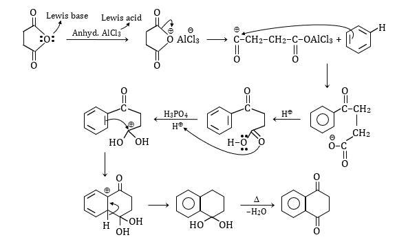 KVPY SX 2016 Chemistry Question 24 Solution