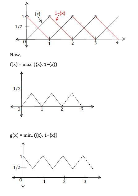 KVPY-SX 2016 Maths Question 16 Solution
