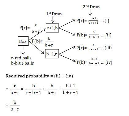KVPY-SX 2016 Maths Question 18 Solution