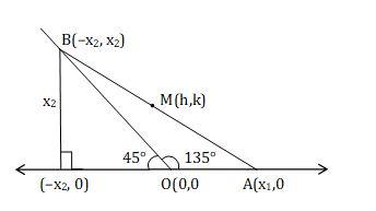 KVPY-SX 2016 Maths Question 24 Solution