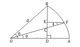 KVPY-SX 2016 Maths Question 25 Solution