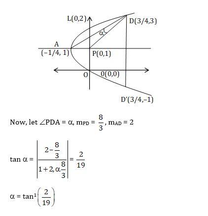KVPY-SX 2016 Maths Question 7 Solution