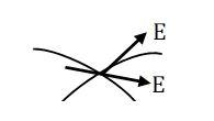 KVPY SX 2016 Physics Question 1