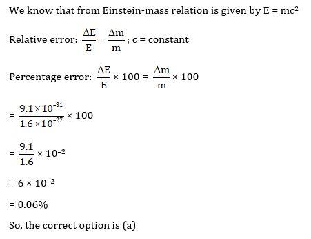 KVPY SX 2016 Physics Question 16 Solution