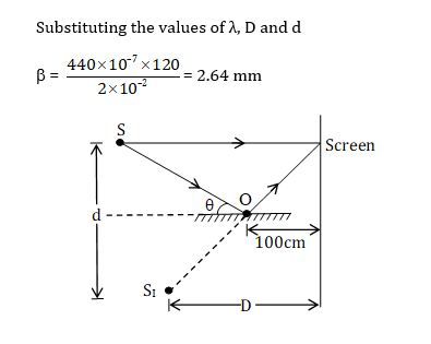 KVPY SX 2016 Physics Question 17 Solution