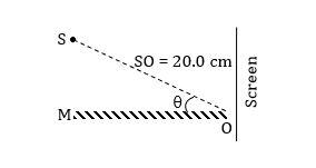 KVPY SX 2016 Physics Question 17