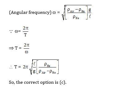 KVPY SX 2016 Physics Question 21 Solution