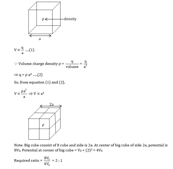 KVPY SX 2016 Physics Question 22 Solution