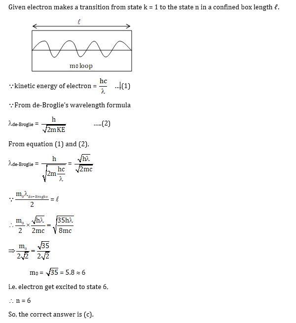 KVPY SX 2016 Physics Question 24 Solution